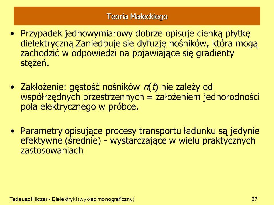 Teoria Małeckiego