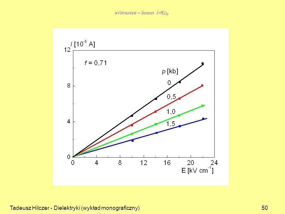 o-Nitroanizol – Benzen I=f(E)p