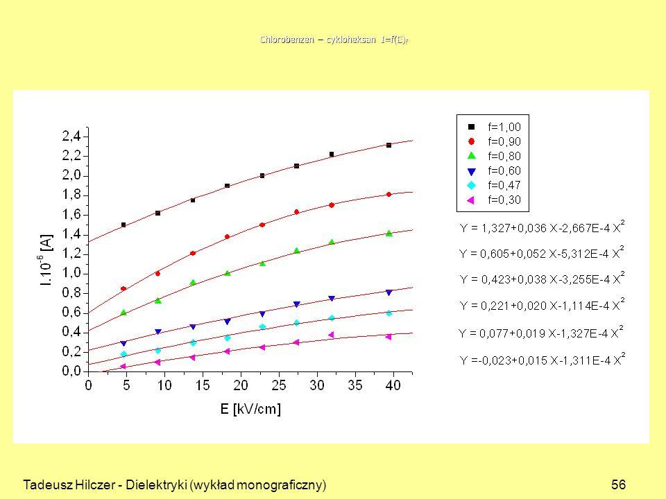 Chlorobenzen – cykloheksan I=f(E)f