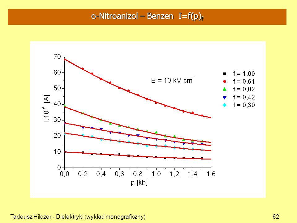 o-Nitroanizol – Benzen I=f(p)f