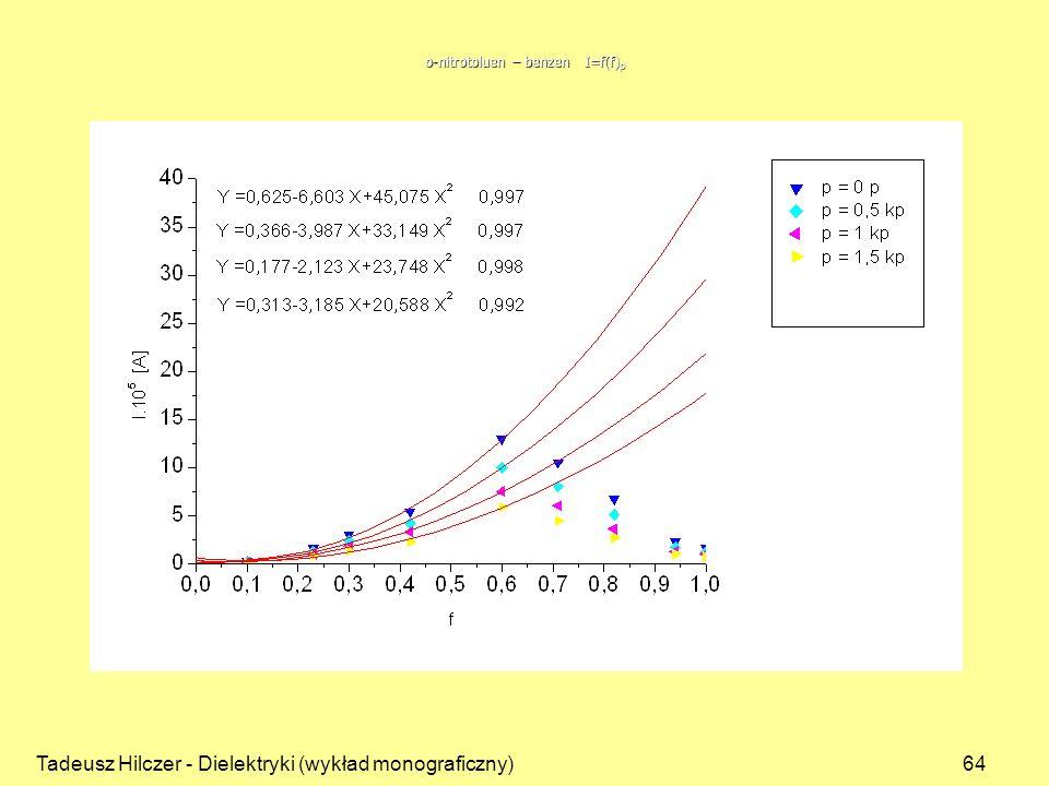 o-nitrotoluen – benzen I=f(f)p
