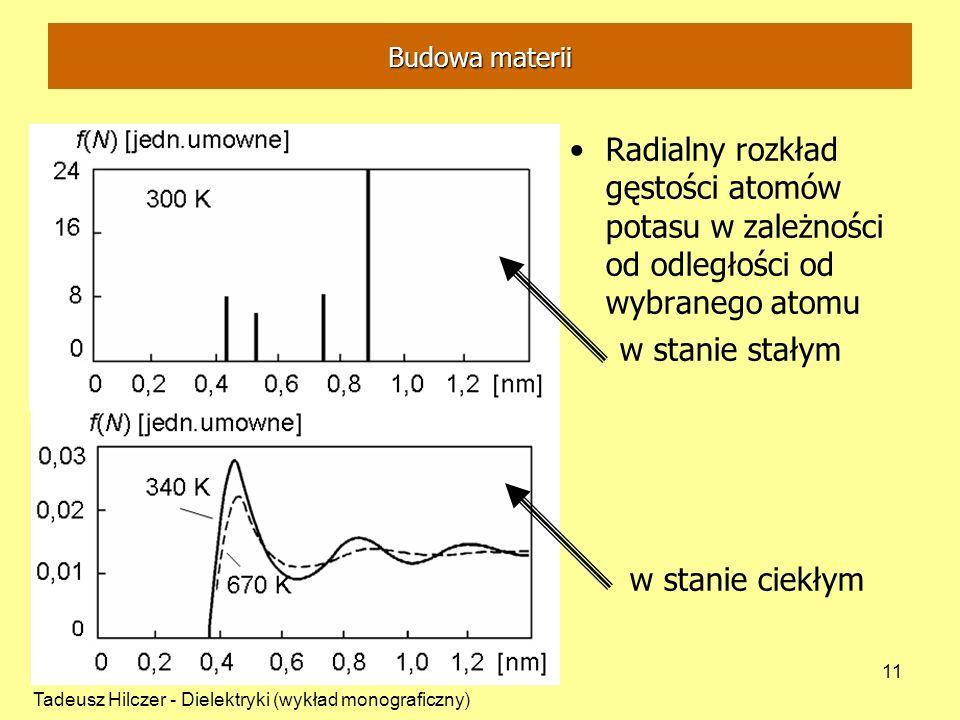 Budowa materii Radialny rozkład gęstości atomów potasu w zależności od odległości od wybranego atomu.