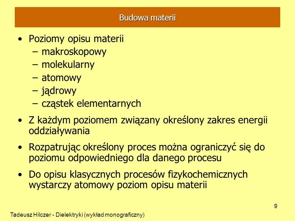 cząstek elementarnych