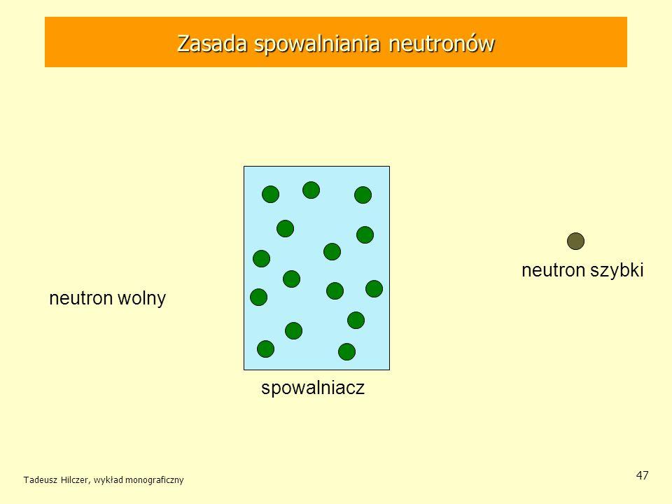 Zasada spowalniania neutronów