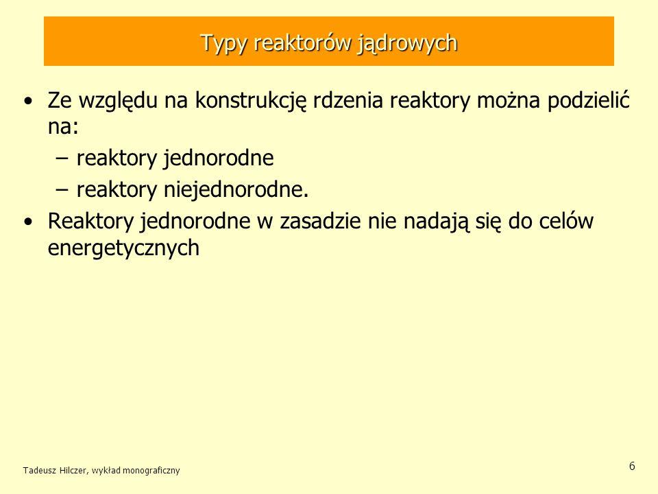 Typy reaktorów jądrowych
