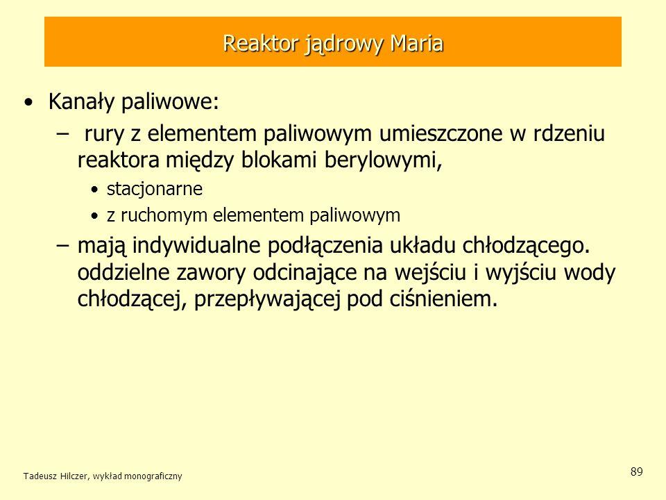 Reaktor jądrowy Maria Kanały paliwowe: