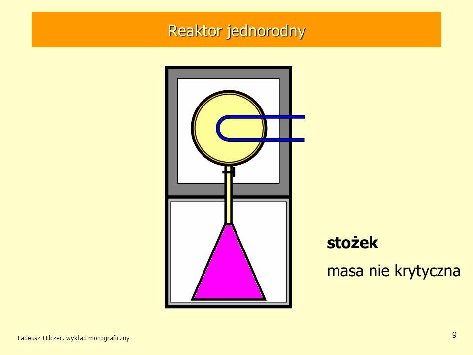 Reaktor jednorodny stożek masa nie krytyczna