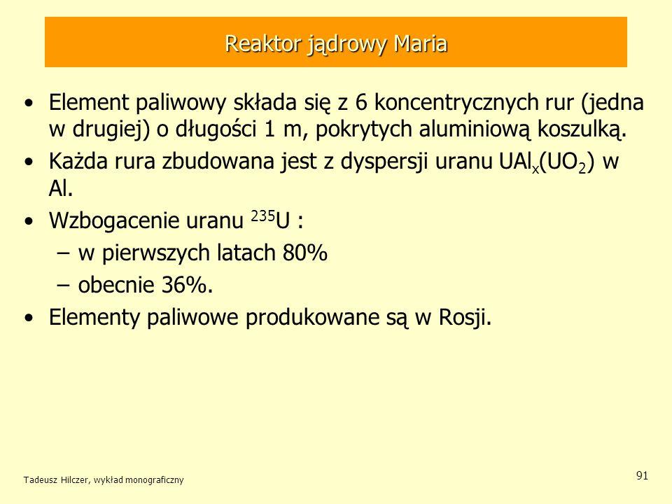 Każda rura zbudowana jest z dyspersji uranu UAlx(UO2) w Al.