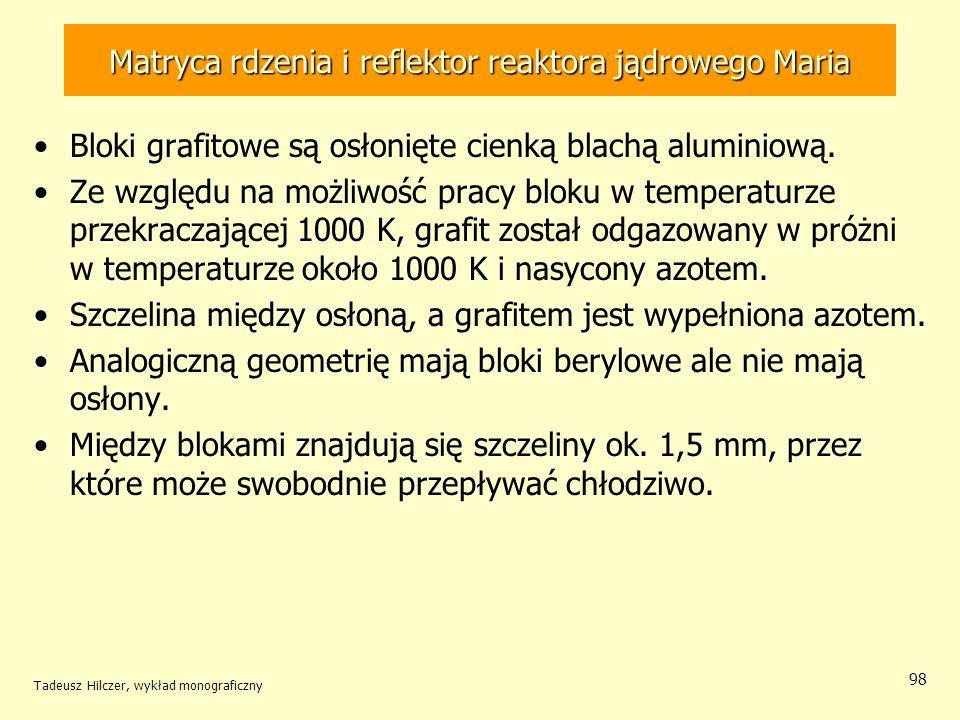 Matryca rdzenia i reflektor reaktora jądrowego Maria