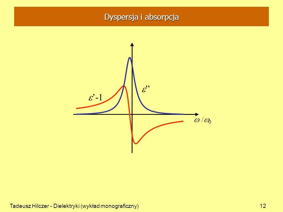 e e'-1 w / Dyspersja i absorpcja
