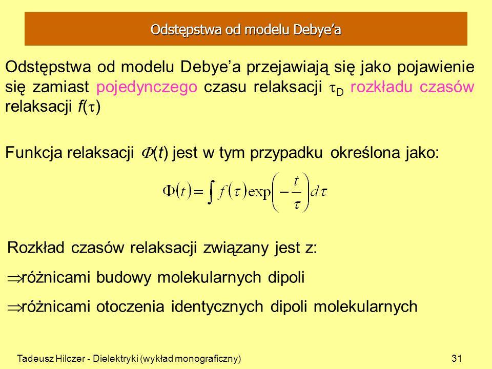 Odstępstwa od modelu Debye'a