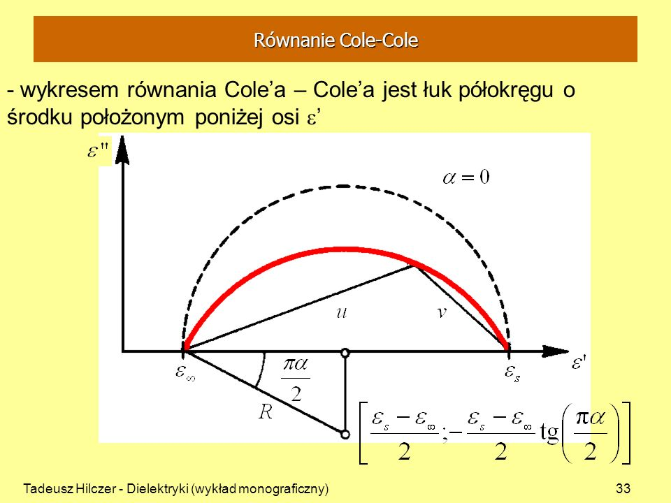 Równanie Cole-Cole - wykresem równania Cole'a – Cole'a jest łuk półokręgu o środku położonym poniżej osi '