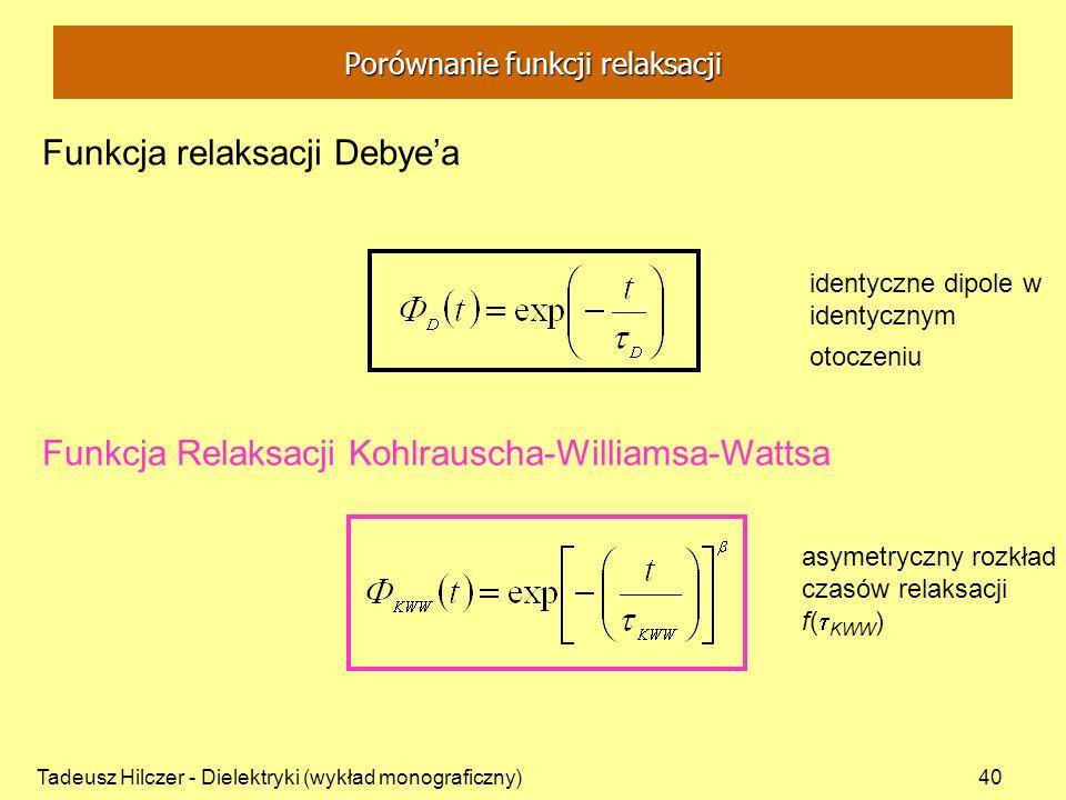 Porównanie funkcji relaksacji