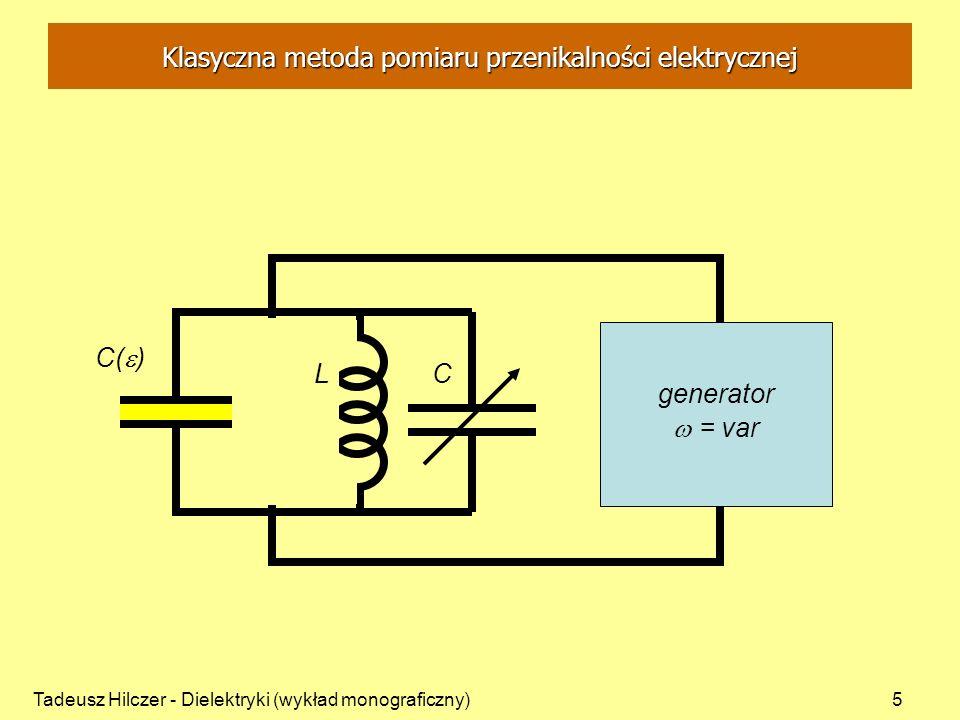 Klasyczna metoda pomiaru przenikalności elektrycznej