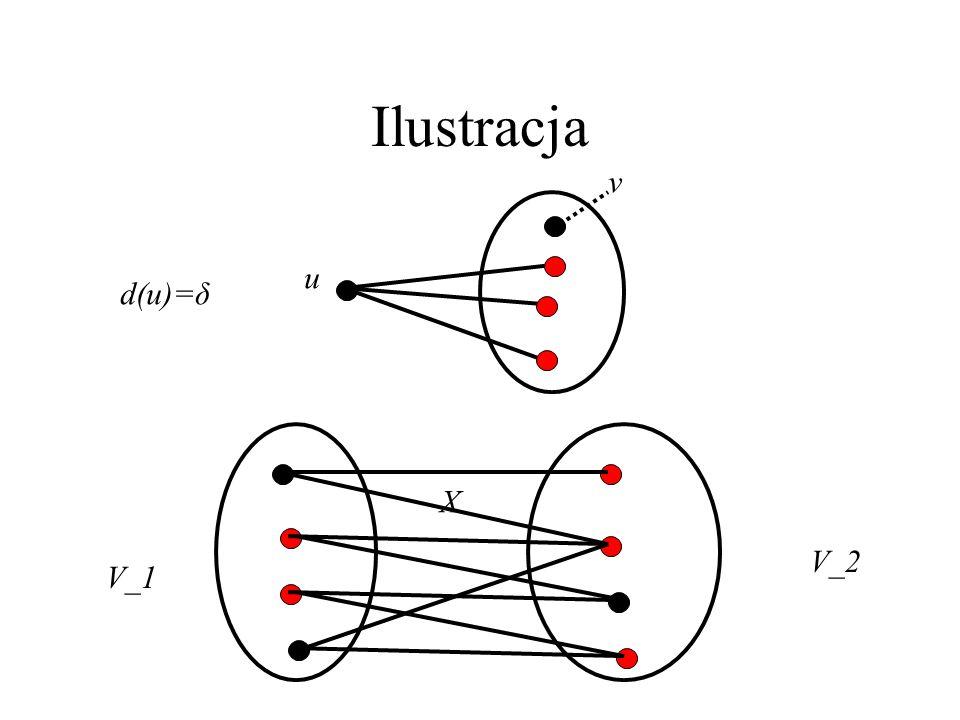 Ilustracja v u d(u)=δ V_1 V_2 X
