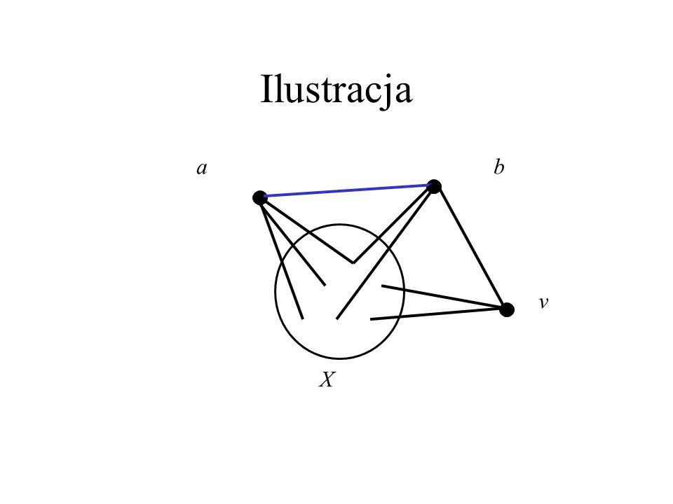 Ilustracja a b v X