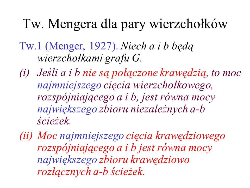 Tw. Mengera dla pary wierzchołków