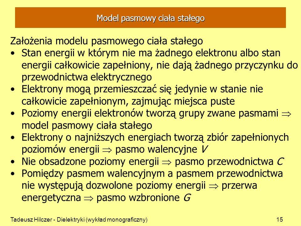Model pasmowy ciała stałego
