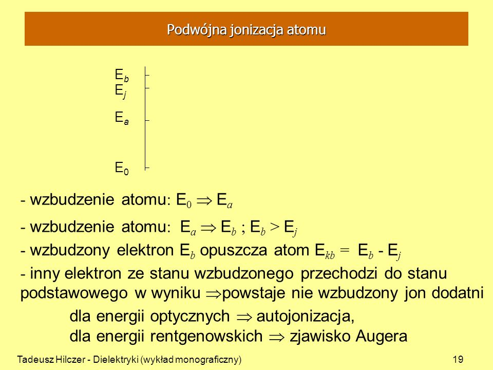 Podwójna jonizacja atomu