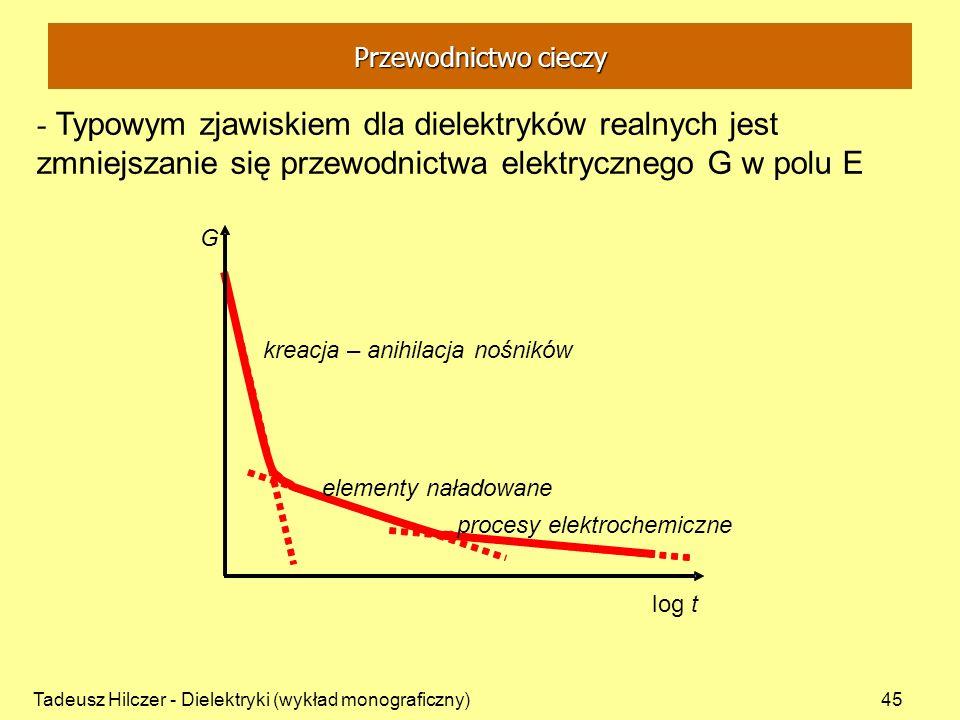 Przewodnictwo cieczy - Typowym zjawiskiem dla dielektryków realnych jest zmniejszanie się przewodnictwa elektrycznego G w polu E.