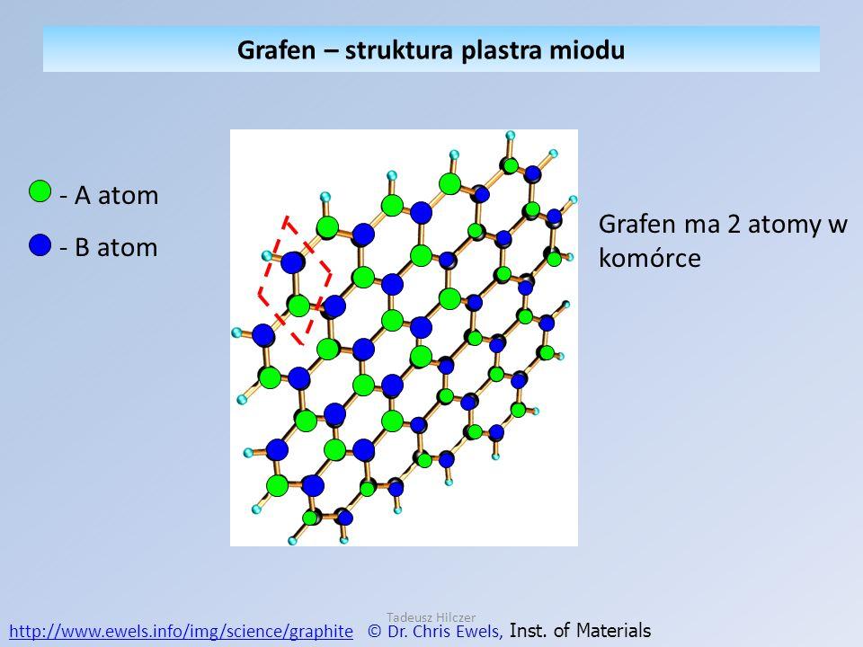 Grafen – struktura plastra miodu