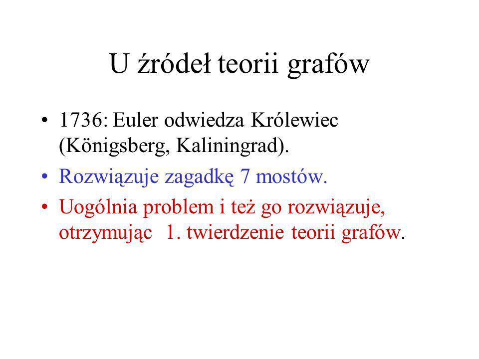 U źródeł teorii grafów 1736: Euler odwiedza Królewiec (Königsberg, Kaliningrad). Rozwiązuje zagadkę 7 mostów.