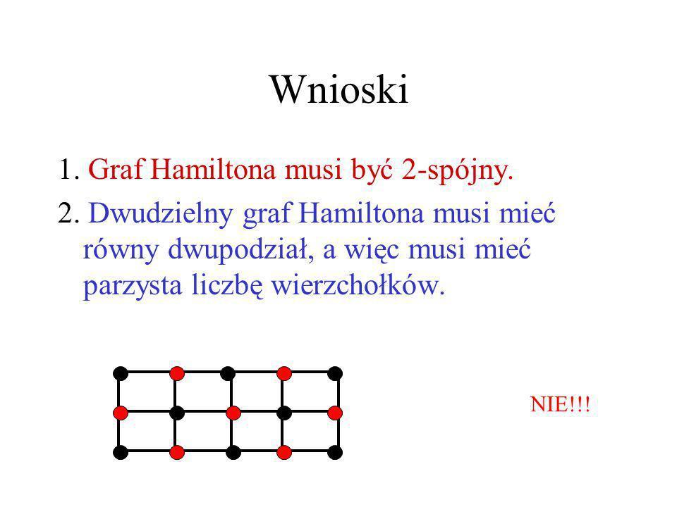 Wnioski 1. Graf Hamiltona musi być 2-spójny.