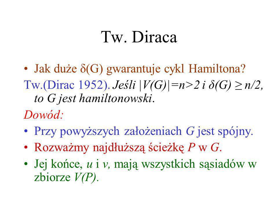 Tw. Diraca Jak duże δ(G) gwarantuje cykl Hamiltona