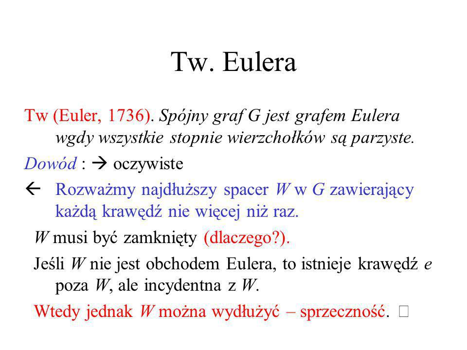 Tw. Eulera Tw (Euler, 1736). Spójny graf G jest grafem Eulera wgdy wszystkie stopnie wierzchołków są parzyste.