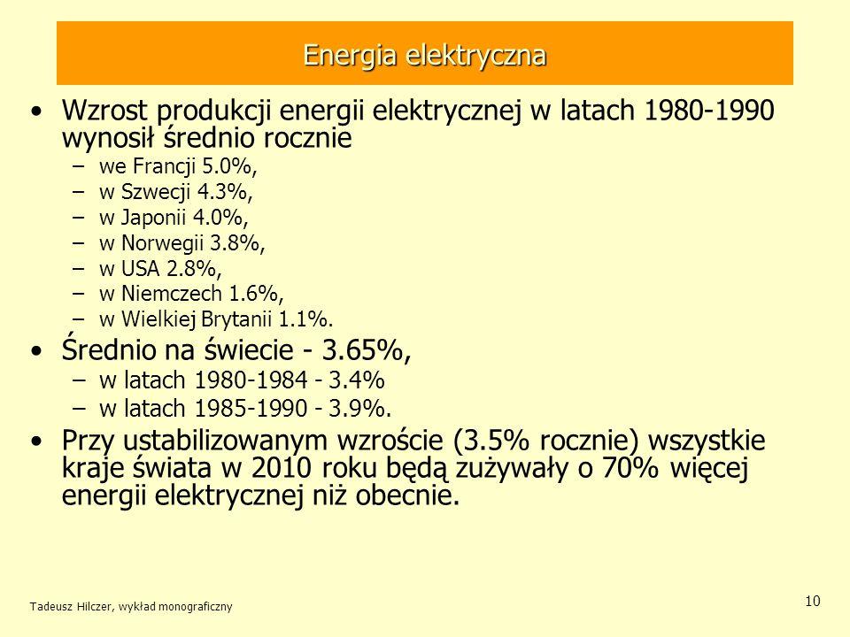Energia elektryczna Wzrost produkcji energii elektrycznej w latach 1980-1990 wynosił średnio rocznie.