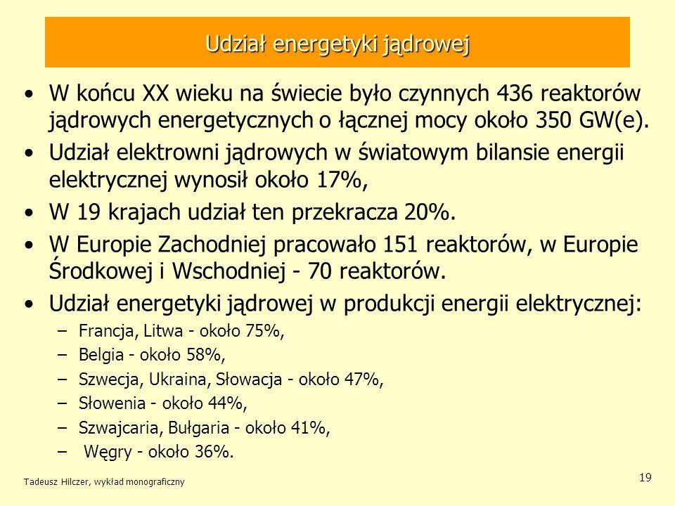 Udział energetyki jądrowej