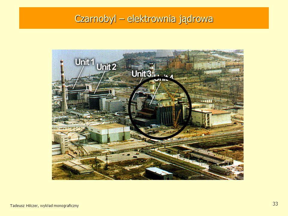 Czarnobyl – elektrownia jądrowa