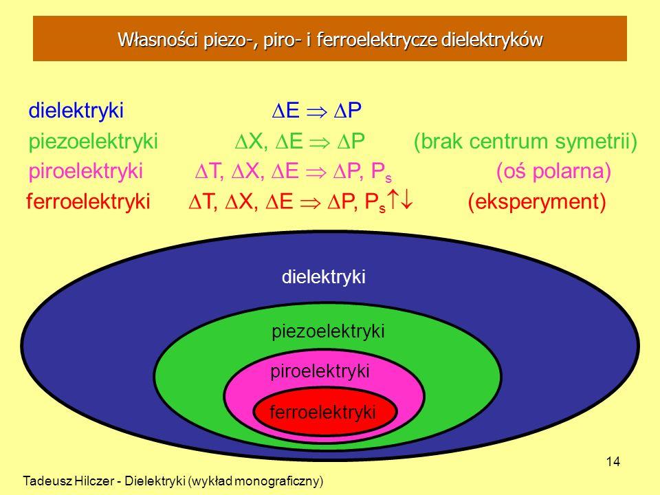 Własności piezo-, piro- i ferroelektrycze dielektryków