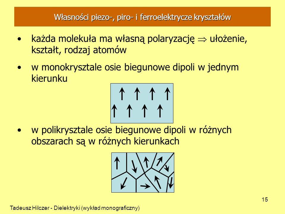 Własności piezo-, piro- i ferroelektrycze kryształów