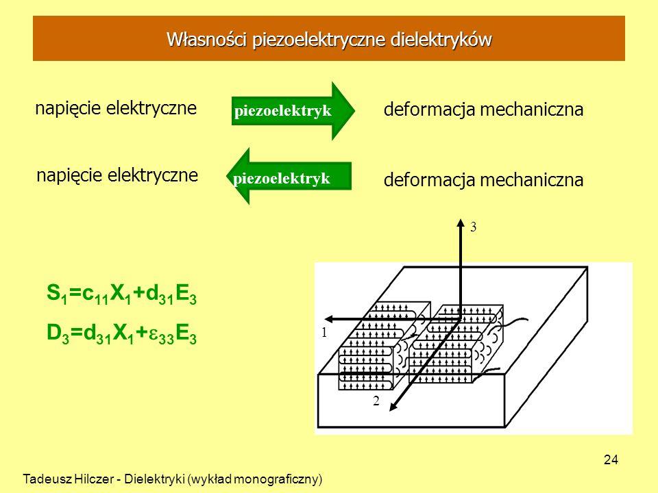 Własności piezoelektryczne dielektryków