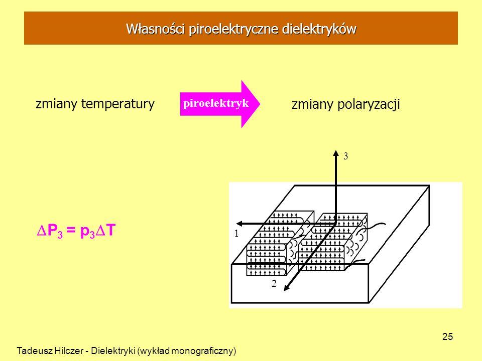 Własności piroelektryczne dielektryków