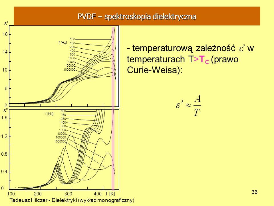 PVDF – spektroskopia dielektryczna