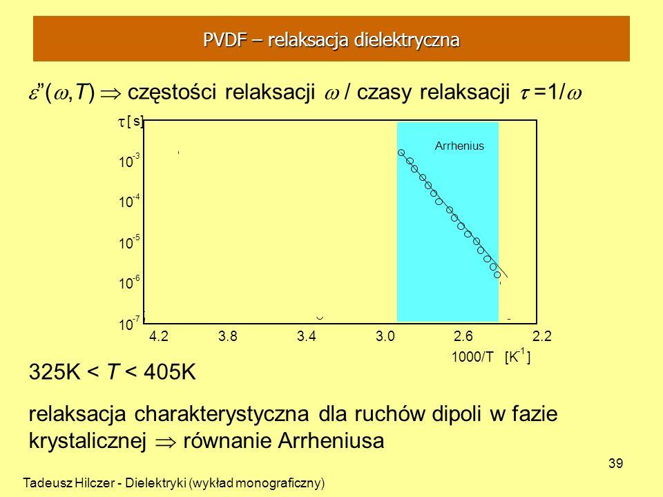PVDF – relaksacja dielektryczna