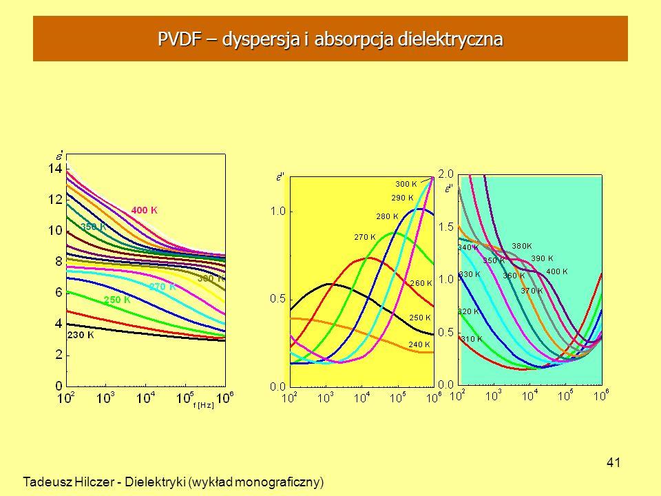 PVDF – dyspersja i absorpcja dielektryczna