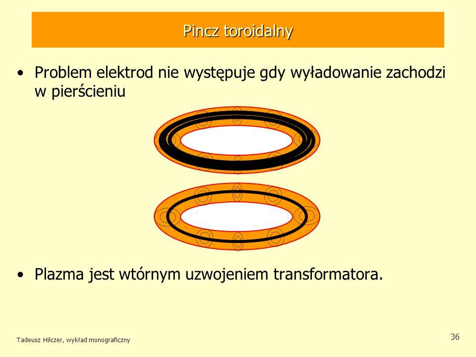 Problem elektrod nie występuje gdy wyładowanie zachodzi w pierścieniu