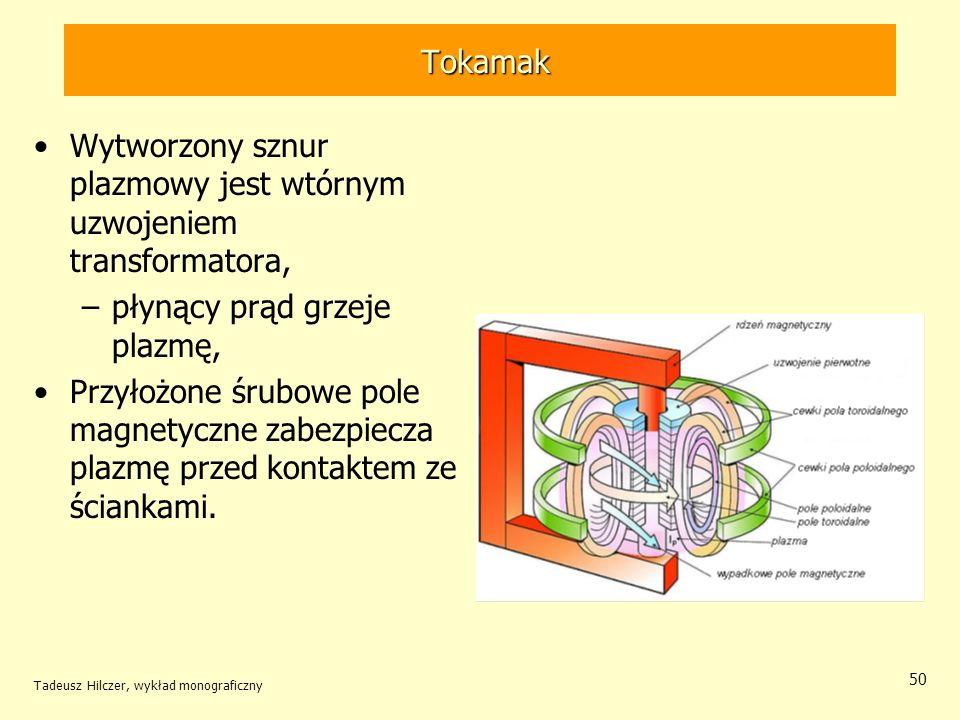 Wytworzony sznur plazmowy jest wtórnym uzwojeniem transformatora,