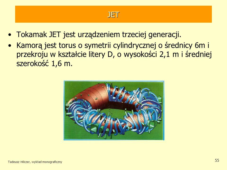 Tokamak JET jest urządzeniem trzeciej generacji.