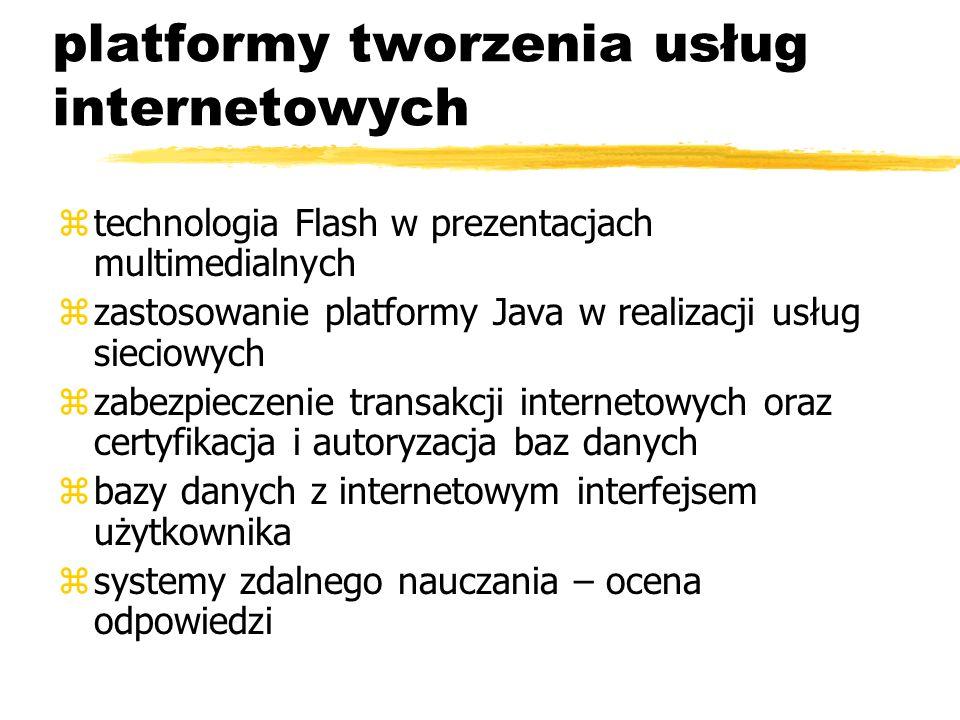 platformy tworzenia usług internetowych