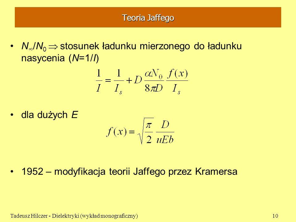 N∞/N0  stosunek ładunku mierzonego do ładunku nasycenia (N=1/I)