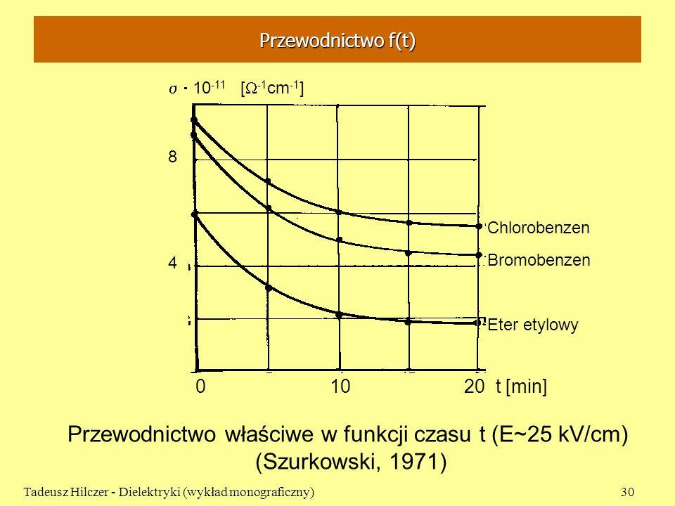Przewodnictwo właściwe w funkcji czasu t (E~25 kV/cm)