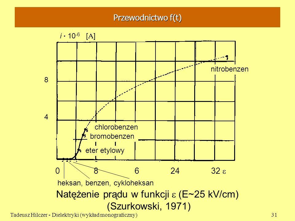 Natężenie prądu w funkcji e (E~25 kV/cm)