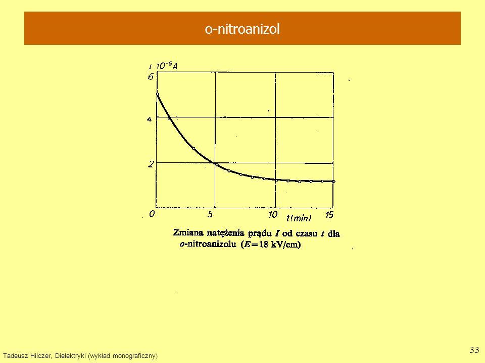 o-nitroanizol Tadeusz Hilczer, Dielektryki (wykład monograficzny)