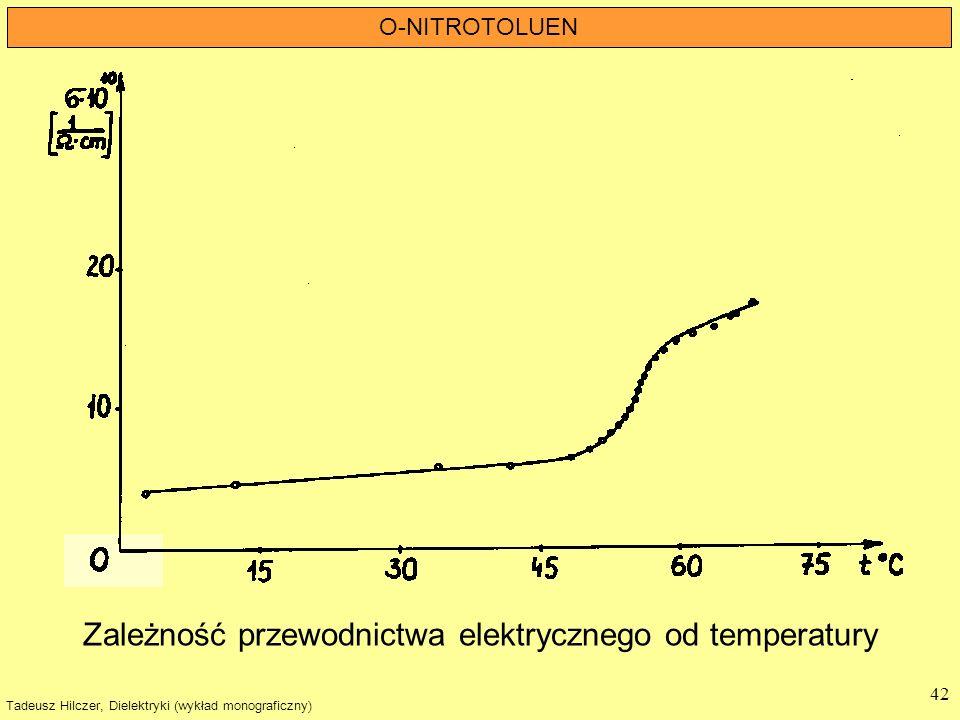Zależność przewodnictwa elektrycznego od temperatury
