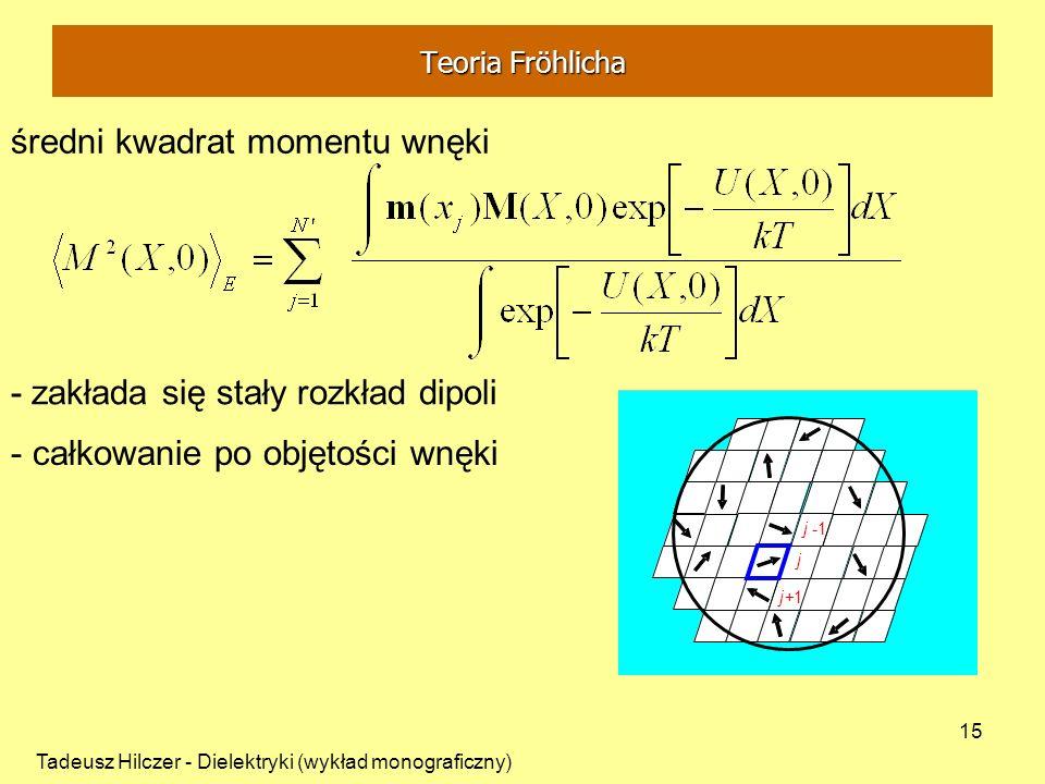 średni kwadrat momentu wnęki