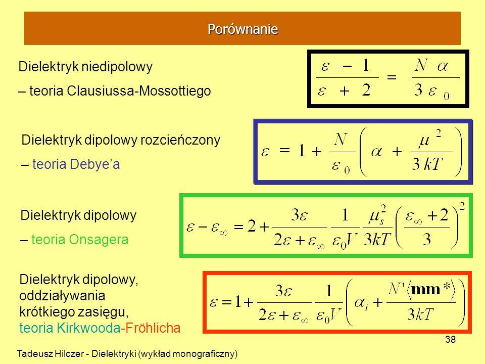Dielektryk niedipolowy – teoria Clausiussa-Mossottiego